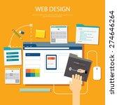 website development project...