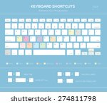 computer keyboard infographic... | Shutterstock .eps vector #274811798