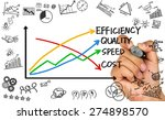 business concept  quality ... | Shutterstock . vector #274898570