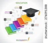 books steps of education... | Shutterstock .eps vector #276091388