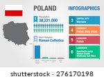 Poland Infographics ...