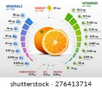 vitamins and minerals of orange ... | Shutterstock .eps vector #276413714