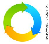 three part cycle diagram | Shutterstock .eps vector #276594128