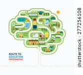 infographic education human... | Shutterstock .eps vector #277256108