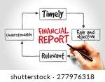 financial report mind map ... | Shutterstock . vector #277976318