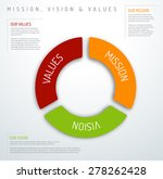 vision mission values diagram   ... | Shutterstock .eps vector #278262428