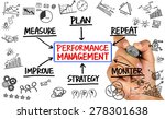 performance management... | Shutterstock . vector #278301638