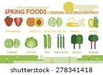 Spring Foods Seasonal...