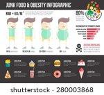 obesity infographic template  ... | Shutterstock .eps vector #280003868