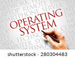 Operating System Word Cloud...