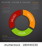 vector mission  vision and... | Shutterstock .eps vector #280440230