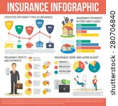 insurance infographics set with ... | Shutterstock .eps vector #280706840