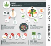 drugs infographics set with...   Shutterstock .eps vector #280707914