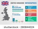 uk infographics  statistical...