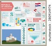 croatia  infographics ... | Shutterstock .eps vector #280914974