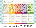 eat a rainbow of fruits and... | Shutterstock .eps vector #281129363