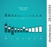mobile phone evolution vector...
