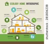 eco friendly home infographic.... | Shutterstock .eps vector #281836238