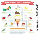 infographic of  foods to your... | Shutterstock .eps vector #282339449
