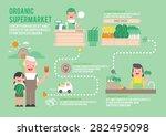 organic supermarket  ... | Shutterstock .eps vector #282495098