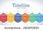 company timeline     vector...   Shutterstock .eps vector #282692834