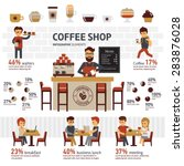 infographic coffee shop vector... | Shutterstock .eps vector #283876028