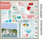 montenegro infographics ... | Shutterstock .eps vector #283957610