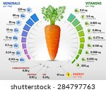 vitamins and minerals of carrot ... | Shutterstock .eps vector #284797763