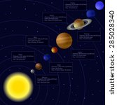 solar system planets | Shutterstock .eps vector #285028340
