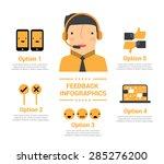 feedback customer call center... | Shutterstock .eps vector #285276200