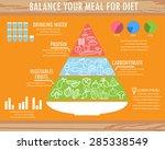 healthy foods infographics... | Shutterstock .eps vector #285338549