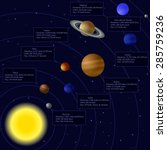 solar system planets | Shutterstock .eps vector #285759236