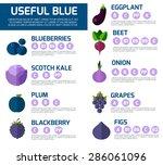 vegetarian food infographic ... | Shutterstock .eps vector #286061096