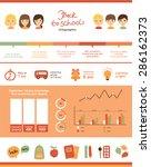 back to school infographic... | Shutterstock .eps vector #286162373