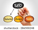hand drawn components of seo ... | Shutterstock . vector #286500248
