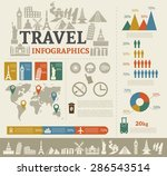 vector illustration of travel... | Shutterstock .eps vector #286543514