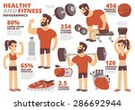 healthy and fitness infographics | Shutterstock .eps vector #286692944