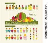 usefulness of fruit. fruits... | Shutterstock .eps vector #286806554