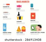 bad habits infographics | Shutterstock .eps vector #286913408
