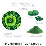 superfood chrorella. vector set | Shutterstock .eps vector #287125976