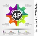 4p marketing mix. business... | Shutterstock .eps vector #287182484