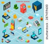 isometric banking flowchart... | Shutterstock .eps vector #287459600