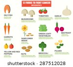 food for cancer infographics | Shutterstock .eps vector #287512028