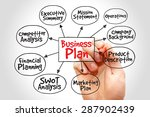 business plan management mind... | Shutterstock . vector #287902439