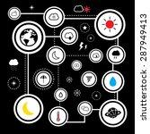 basic vector weather icon set    Shutterstock .eps vector #287949413