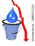Tears Bucket With Falling Chart