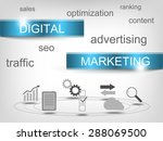 digital marketing concept with... | Shutterstock .eps vector #288069500