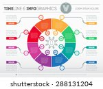 web template for circle diagram ... | Shutterstock .eps vector #288131204