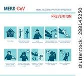 mers_cov prevention sign ... | Shutterstock .eps vector #288145250