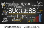 success concept hand drawn on... | Shutterstock . vector #288186878